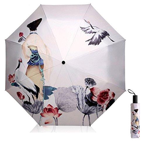 Paraguas Sol Protección UV Las Mujeres