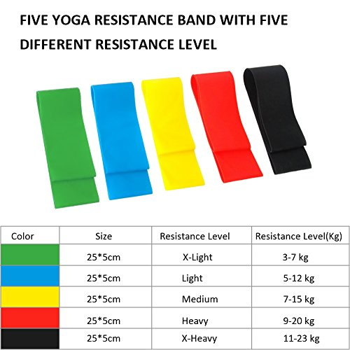 Yoga Resistance Band – Exercise Bands