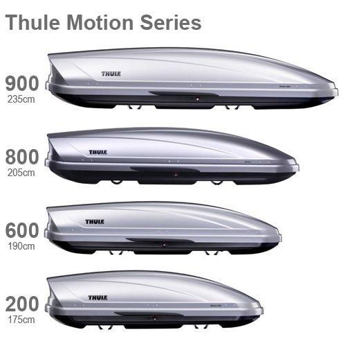 thule motion m