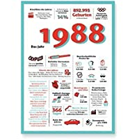 Tolle Geschenkidee: Jahreschronik 1988