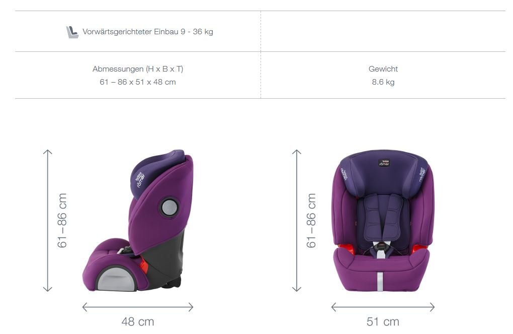 Britax Römer EVOLVA 1-2-3 SL SICT Group 1-2-3 (9-36kg) Car Seat - Cosmos Black  CLICK & SAFE audible harness system for that extra reassurance when securing your child in the seat The padded headrest and harness can easily be adjusted with one hand to suit your child's height performance chest pads - provide comfort and reduce your child's forward movement in a frontal collision 8