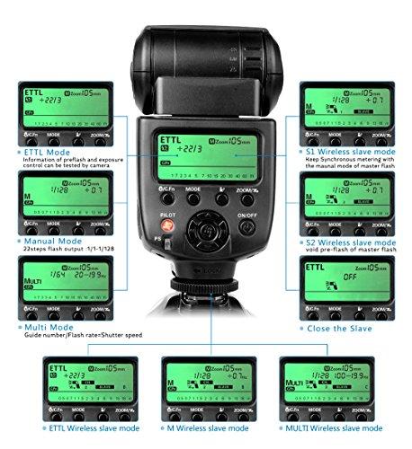 CameraPlus® CPC580TTL Flash para Canon EOS Cámara réflex - E-TTL II - E-TTL - TTL