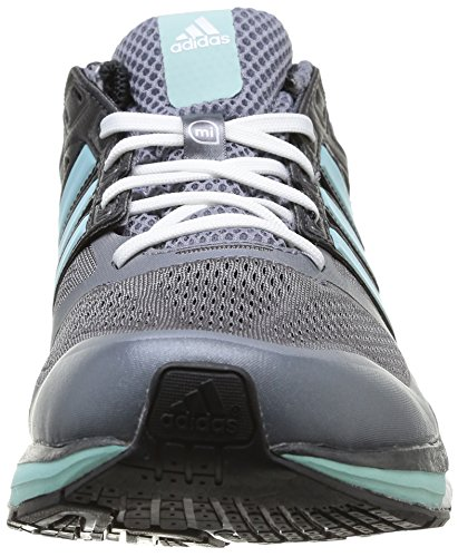 Adidas Supernova Glide 6 Women's Chaussure De Course à Pied Grey