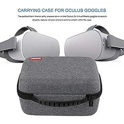 Lorenlli Tragbare Reise-Tragetasche für Oculus Go VR Headset Fernbedienung Alle Zubehör Aufbewahrungskoffer