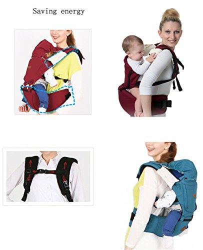 dingang® Baby Tragetuch Ergonomie leicht Tragesitz mit Lendenwirbelstütze, 3in 1Comfort Positionen dunkelrot