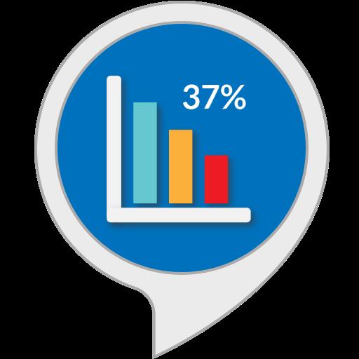 Statistik/Fakt des Tages - Lustig und Interessant (Brief-tags)