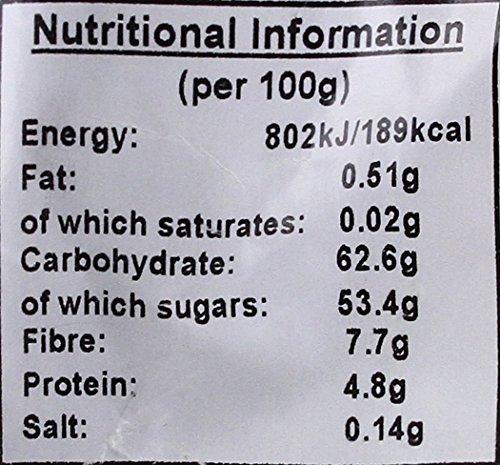 Suma Apricots 1 kg Test