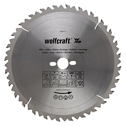 Promo WOLFCRAFT