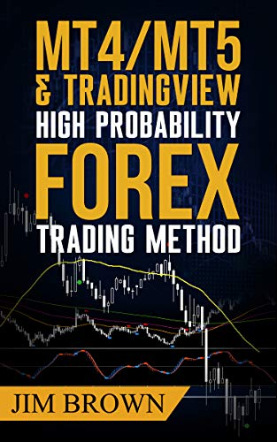 Mt4 Mt5 Trading View High Probability Forex Trading Method