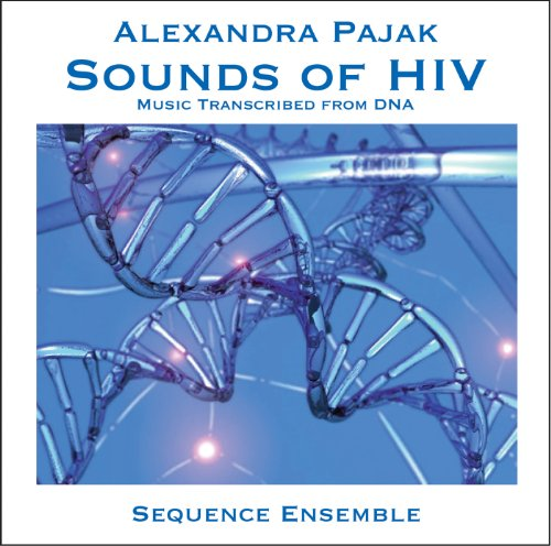 Sounds of Hiv:Music Transcribe