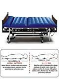 Water Bed (For Bed sores)