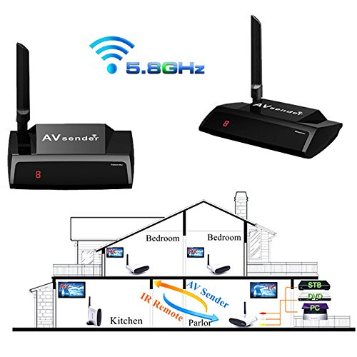 Audio-av-kit (A26 5.8G 300m HDMI AV Wireless Audio Video Transmitter Receiver LOOP OUT STB PC)