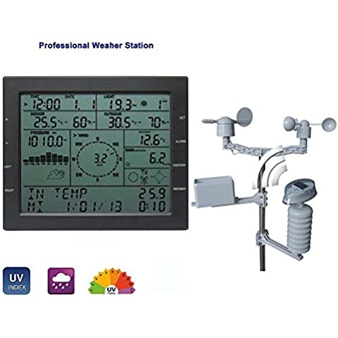 MISOL / professional weather station / wind speed wind direction