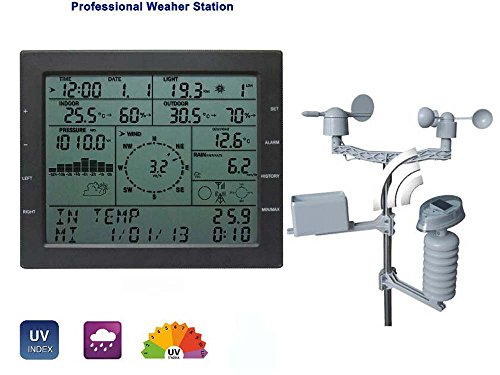 MISOL / professional weather station / wind speed
