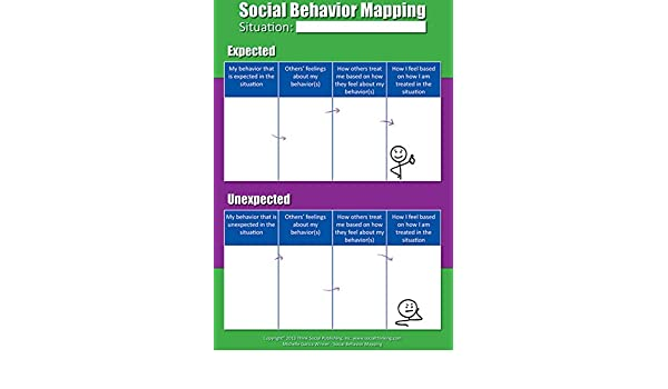 Social Behavior Mapping - Dry Wipe Poster: Amazon.co.uk: Office Products