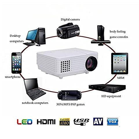 Mini Projector, LED Projector 800 Lumens FHD 1080P Multimedia for