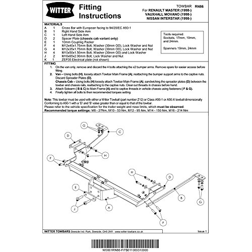Surprising Witter Rn86A Fixed Flange Neck Tow Bar A Nissan Interstar 2003 11 Wiring Digital Resources Indicompassionincorg
