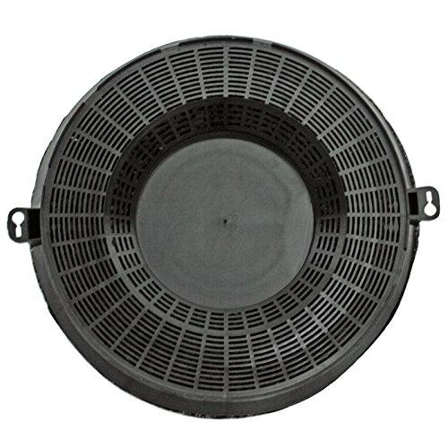spares2go carbone pour filtre d
