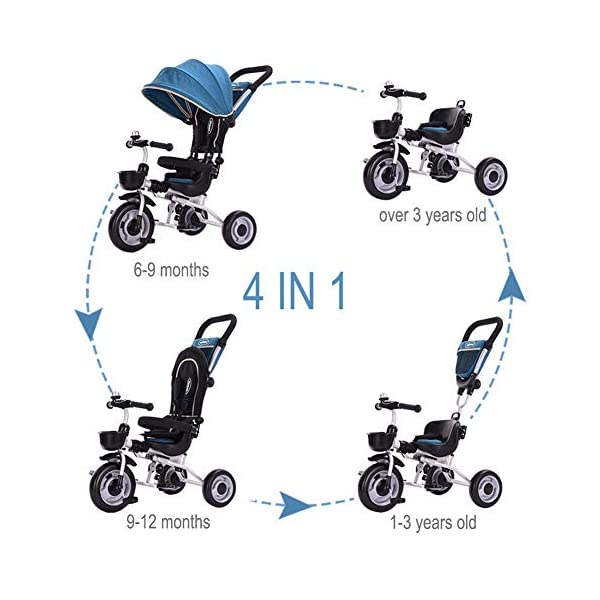 GSDZSY - Foldable Children Tricycle 4 IN 1 With Comfortable Seat With Fence And Seat Belt, Adjustable Putter And Awning, 1-6 Years Old GSDZSY ❀ MATERIAL : High carbon steel + ABS + rubber wheel, suitable for children from 1 month to 6 years old, maximum load 30 kg ❀ FEATURES : The push rod can be adjusted in height , the baby can sit or recline; the adjustable umbrella can be used for different weather conditions ❀ PERFORMANCE : high carbon steel frame, strong and strong bearing capacity; non-inflatable rubber wheel, suitable for all kinds of road conditions, good shock absorption, seat with breathable fabric, baby ride more comfortable 4