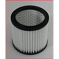 Filter passend für Kränzle Ventos 20 ; E//L Faltenfilter Filterelement 20 E L EL