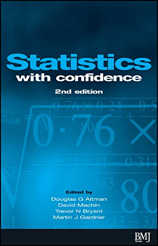Statistics with Confidence: Confidence Intervals and Statistical Guidelines (English Edition)