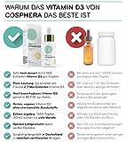 Cosphera Vitamin D3 Tropfen