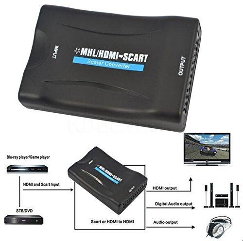 BW HDMI- zu SCART-Konverter