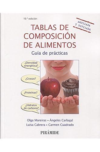 Tablas de composición de alimentos: Guía de prácticas
