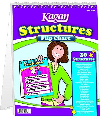 Kagan kooperatives lernen Strukturen Flipchart (mflks)