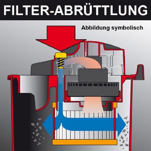 Lavor Auto Clean 230 V Autosauger, KFZ-/PKW- Staubsauger, Mini Kesselsauger - 3
