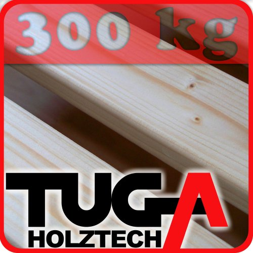 preisvergleich tuga holztech 20mm rollrost lattenrost 100x200cm bis willbilliger. Black Bedroom Furniture Sets. Home Design Ideas