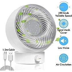 Ventilateur, TedGem Ventilateur USB Ventilateur de Table Mini Ventilateur Ventilateur Silencieux 180 types de vitesse du vent, peut S'ajuster de 20 Degrés, pour Camping, Bureau/Sport/Voyage/Alimenté