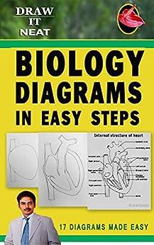 Draw it neat: Biology diagrams in progressive steps .As per NCERT,CBSE, Matric syllabus (Basic  human organ diagrams Book 1) by [kumar, B.Kiran]