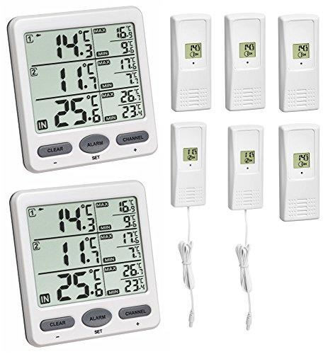 TFA-Dostmann Funk-Thermometer Trio Mega TFA 30.3062.Mega Angebot mit 2 Displays und 6 Sender (weiss 30.3062.02.Mega)