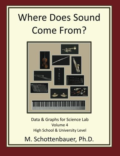 Where Does Sound Come From? Data & Graphs for Science Lab: Volume 4