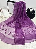 Odio l'annuale 'must uscire e comprare un foulard di seta? quando sei fuori tutto il giorno nel caldo sole estivo, è importante proteggere se stessi dai dannosi raggi ultravioletti. Fortunatamente, un foulard di seta è un accessorio perfetto ...