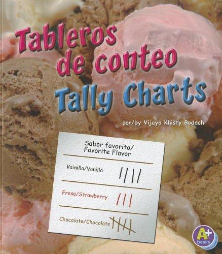 Tableros de Conteo/Tally Charts (Hacer graficas/Making Graphs)