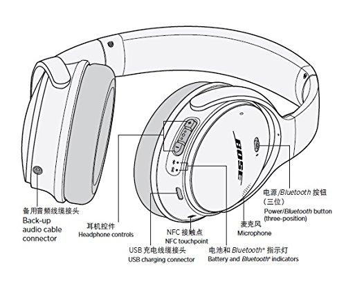 Bose QuietComfort 35 kabellose Kopfhörer schwarz - 6