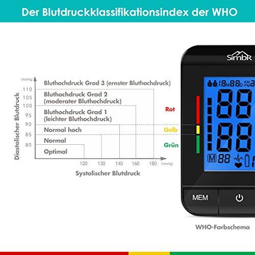 SIMBR Oberarm-Blutdruckmessgerät Vollautomatisch mit Hintergrundbeleuchtung 180 Speicherplätze für Zwei Benutzer Höher Genäuigkeit - 4