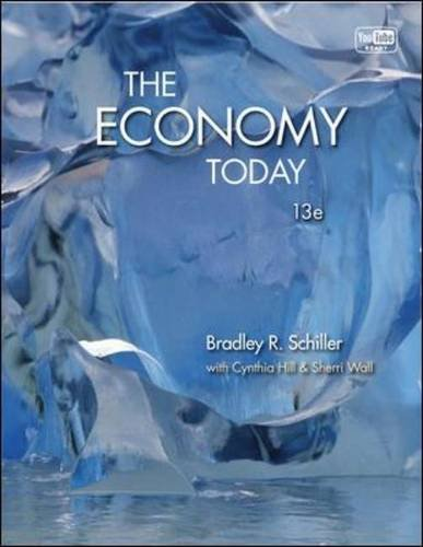 the-economy-today-with-connect-plus