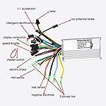 Controller-Motore-Elettrico-24V-48V-Impermeabile-Display-LCD-Pannello-di-Controllo-Brushless-Kit-per-Bicicletta-Elettrica-Scooter