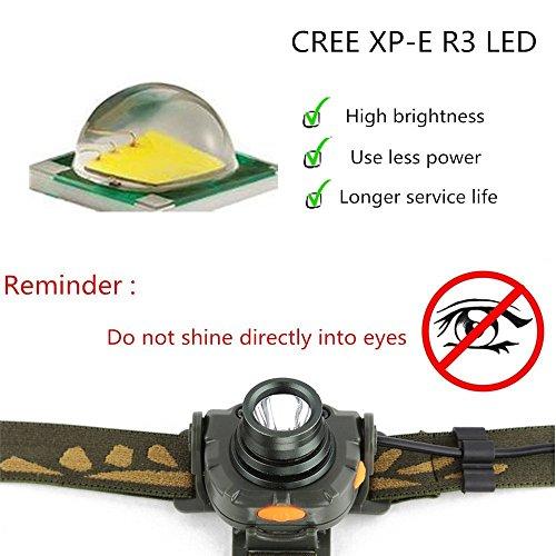 STCT LED Stirnlampe Kopflampe Sensor Super Hell Wasserdicht Kopfleuchte für Arbeit Wandern Camping Klettern Laufen und Abenteuer (3 AAA Batterien)