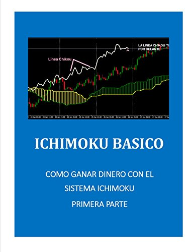 ICHIMOKU BASICO: Como ganar dinero con el ICHIMOKU (español) (SISTEMA ICHIMOKU nº 1) por Rafael Borneo