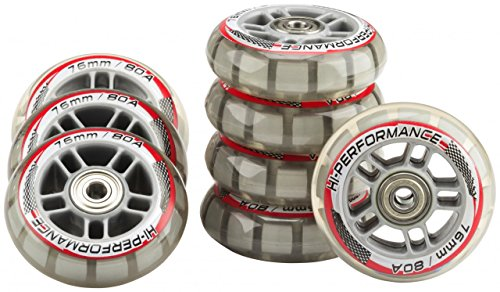 inline-skate-wheels-roller-blades-ball-bearing-kit-transparent-transparent-transparent-size72mm-80a-