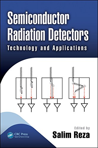 Semiconductor Radiation Detectors: Technology and Applications (Devices, Circuits, and Systems) (English Edition) eBook: Salim Reza: Amazon.es: Tienda ...