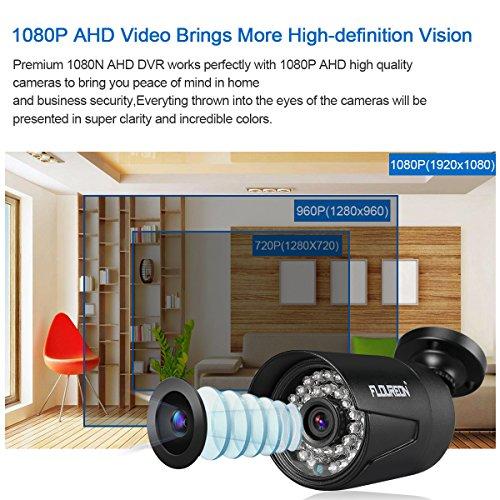 FLOUREON-DVR-Video-Kit-de-vigilancia-8CH-1080N-AHD-HDMI-DVR-4-1080P-3000TVL-20MP-cmara-exterior-disco-duro-de-1TB-HDD-copia-de-seguridad-USB-alarma-por-correo-electrnico-sistema-de-seguridad