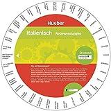 Italienisch – Redewendungen: Wheel – Italienisch – Redewendungen