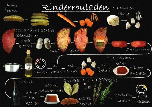 Rezept-Postkarte'Festessen: Rinderrouladen'