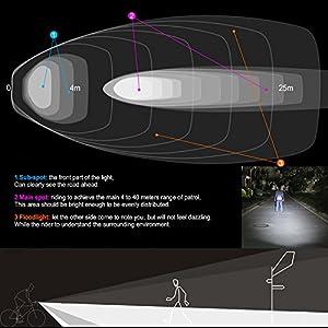 Luz Frontal de Bicicleta - OUTAD, USB Recargable Luz de Bicicleta, Ultra Brillante LED Impermeable linterna con 18650 Baterías, Brillo máximo 600 LM, Modelo V9F - 600
