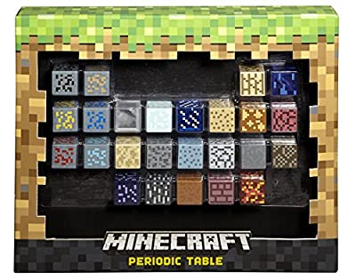 Minecraft Periodic Table Toy